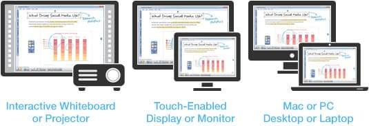 Whiteboard Software for Touch Screens - Tech Global Inc